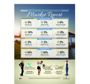 Q1-MarketReport-Postcard-8x5x11-Front-2