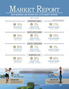 Market-Report-Template-January-2016_WEB